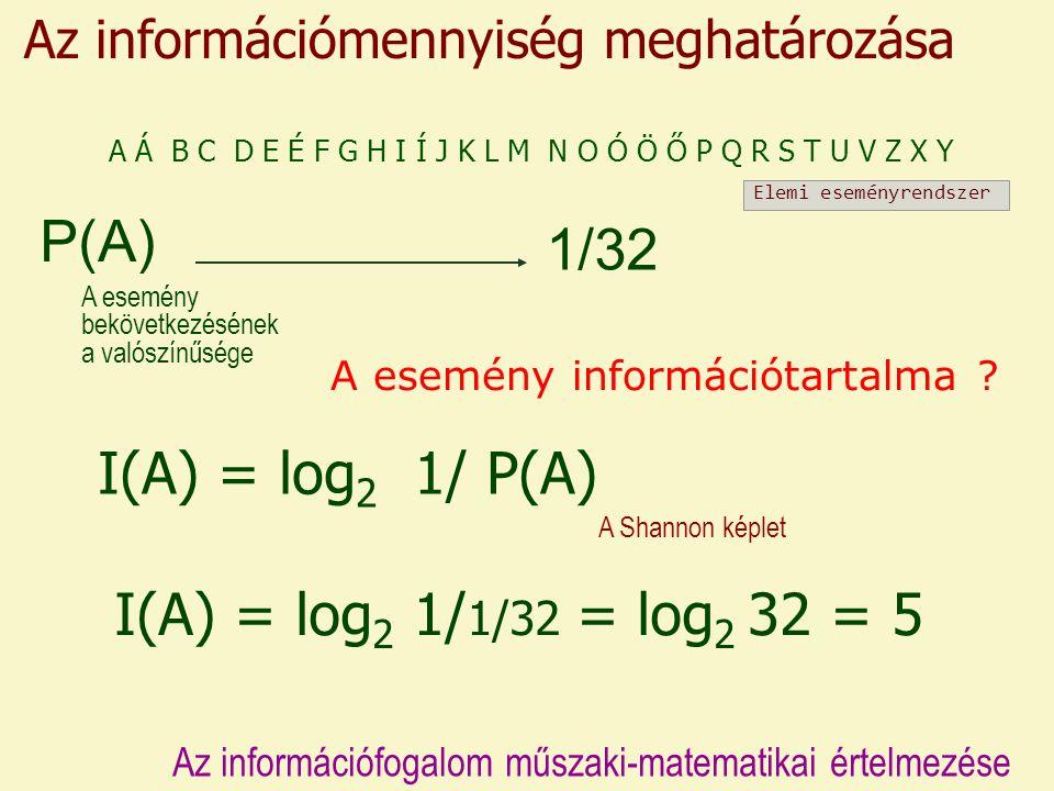 Az információmennyiség meghatározása I(A) = log 2 1/ P(A) A Shannon képlet P(A) Az információfogalom műszaki-matematikai értelmezése A esemény bekövetkezésének a valószínűsége A esemény információtartalma .