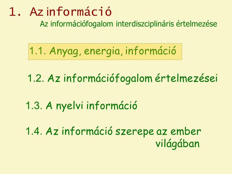 A közlési folyamat modellje ADÓCÍMZETT Ü Z E N E T K Ó D c s a t o r n a KONTAKTUS KONTEXTUS 1.3.