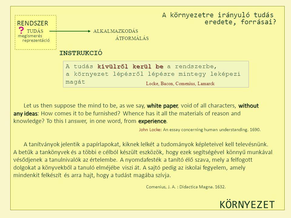 KÖRNYEZET RENDSZER TUDÁSALKALMAZKODÁS ÁTFORMÁLÁS megismerés reprezentáció ? A környezetre irányuló tudás eredete, forrásai? white paperwithout any ide