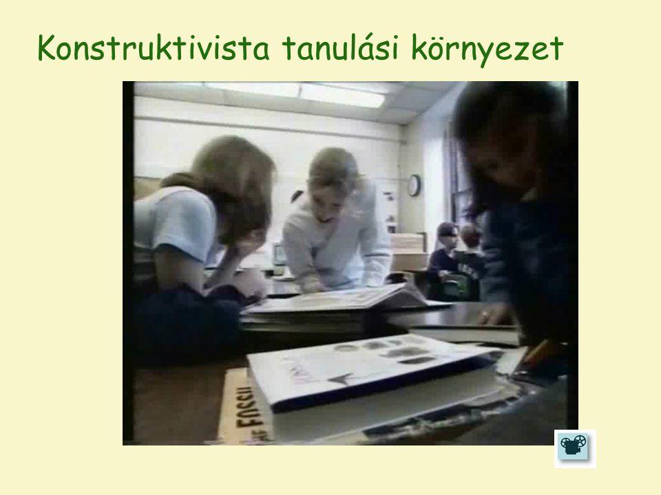 Konstruktivista tanulási környezet