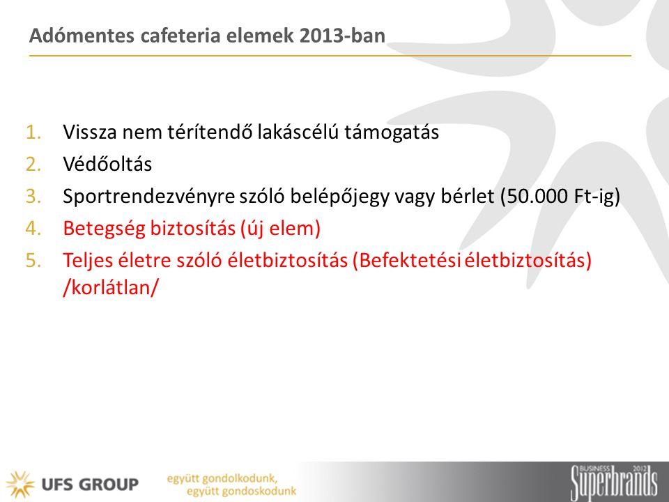 Adómentes cafeteria elemek 2013-ban 1.Vissza nem térítendő lakáscélú támogatás 2.Védőoltás 3.Sportrendezvényre szóló belépőjegy vagy bérlet (50.000 Ft