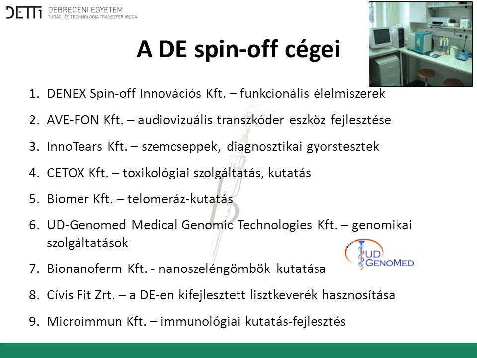 A DE spin-off cégei 1.DENEX Spin-off Innovációs Kft.