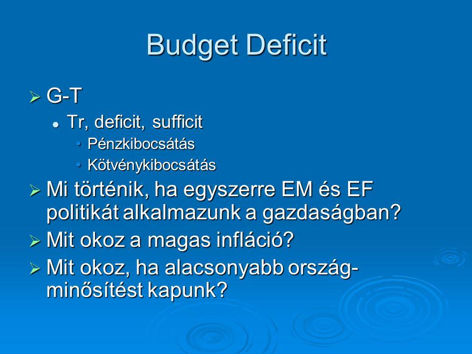 Budget Deficit  G-T Tr, deficit, sufficit Tr, deficit, sufficit PénzkibocsátásPénzkibocsátás KötvénykibocsátásKötvénykibocsátás  Mi történik, ha egy