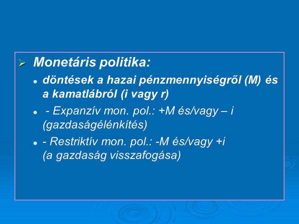  Monetáris politika: döntések a hazai pénzmennyiségről (M) és a kamatlábról (i vagy r) - Expanzív mon. pol.: +M és/vagy – i (gazdaságélénkítés) - R