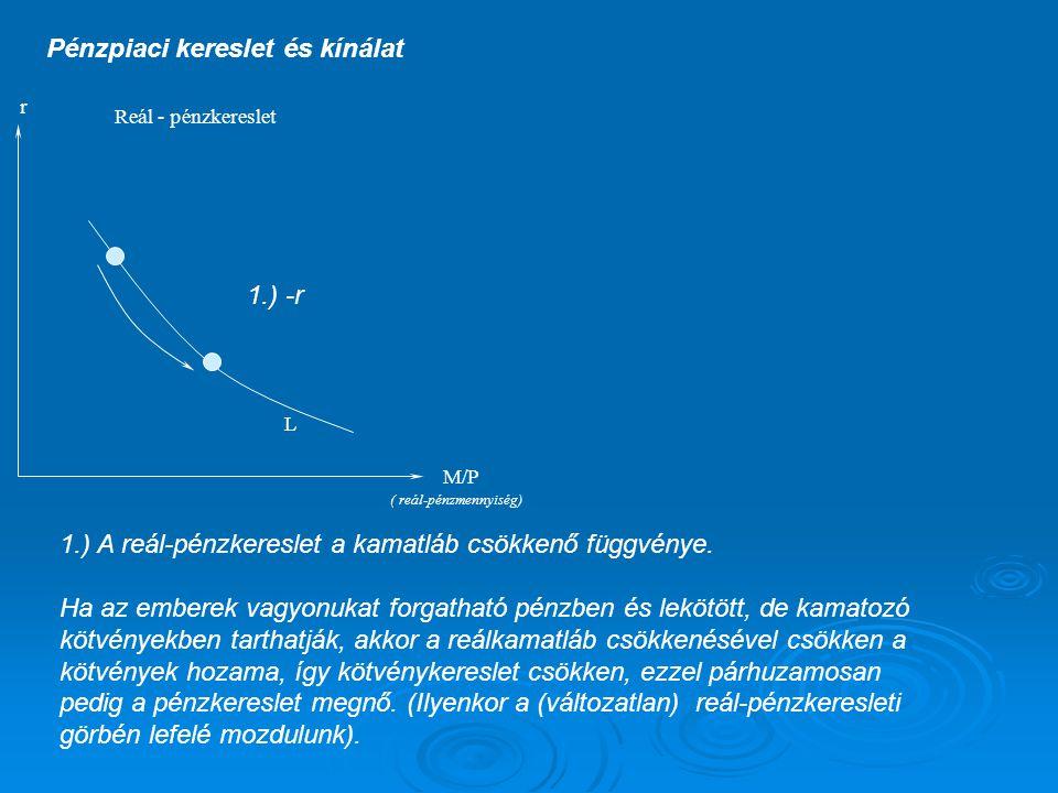 Pénzpiaci kereslet és kínálat r M/P Reál - pénzkereslet ( reál-pénzmennyiség) L 1.) A reál-pénzkereslet a kamatláb csökkenő függvénye. Ha az emberek v