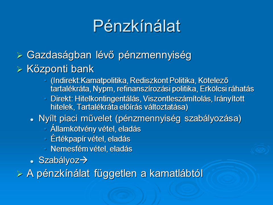 Pénzkínálat  Gazdaságban lévő pénzmennyiség  Központi bank (Indirekt:Kamatpolitika, Rediszkont Politika, Kötelező tartalékráta, Nypm, refinanszírozá