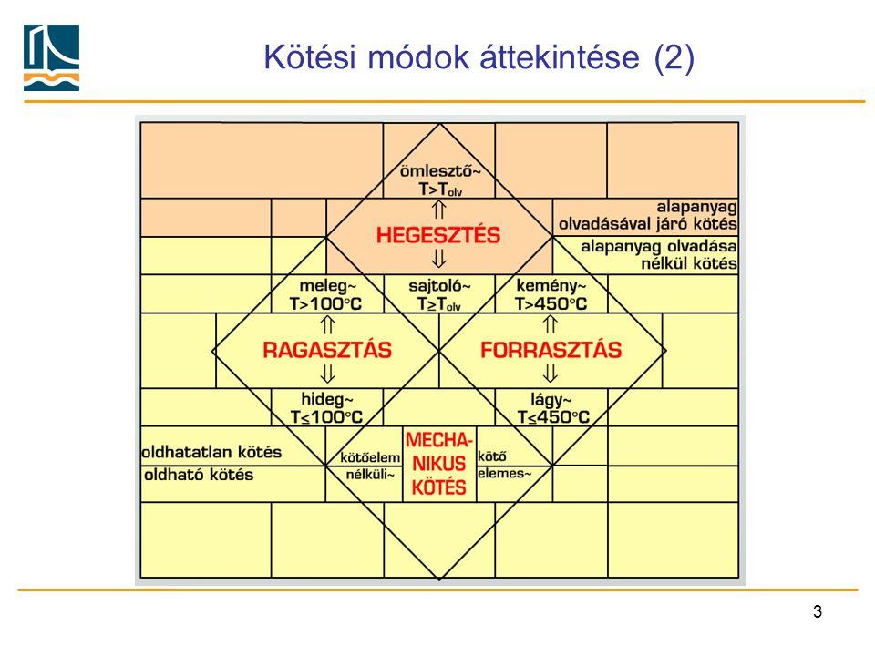 64 A hegeszthetőség fogalma A hegesztett kötés jellemzői Varratra vonatkoztatva: szilárdság, szívósság, repedésérzékenység, anyagfolytonosság Szerkezetre vonatkoztatva: ridegtörés elleni biztonság, stabilitás, korrózióállóság, méretváltozás Mindezeket befolyásoló tényezők: a szerkezet geometriája (pl.