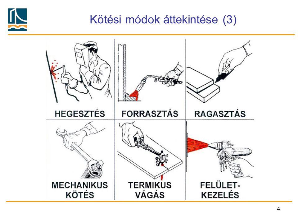 95 Ragasztás A munkadarab és a ragasztóanyag adhéziós tapadásán alapuló kötés Rögzítésre, tömítésre és egyes mechanikai kötések (pl.