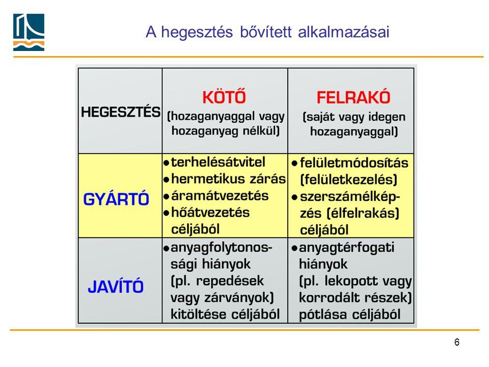 27 Fogyóelektródás, aktív védőgázos ívhegesztés A hegesztés kémiai folyamatai A CO 2 hő hatására CO-ra és O 2 -re bomlik az ívben