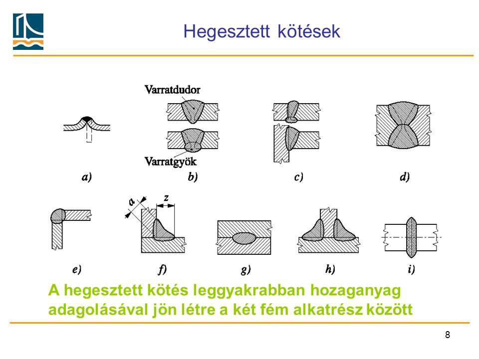49 Ellenállás-hegesztő eljárások Ellenállás-ponthegesztés Az ellenállás-hegesztés során a kohéziós kötés hő- és erőhatás együttes alkalmazásával jön létre A kötés létesítéséhez szükséges hőt a munkadarabon átvezetett áram, vagy indukált áram ellenálláshője adja A hő a két munkadarab érintkezési felületén, a legnagyobb ellenállású szakaszon fejlődik elsősorban Felmelegedés után a munkadarabokat külső erővel összesajtolják