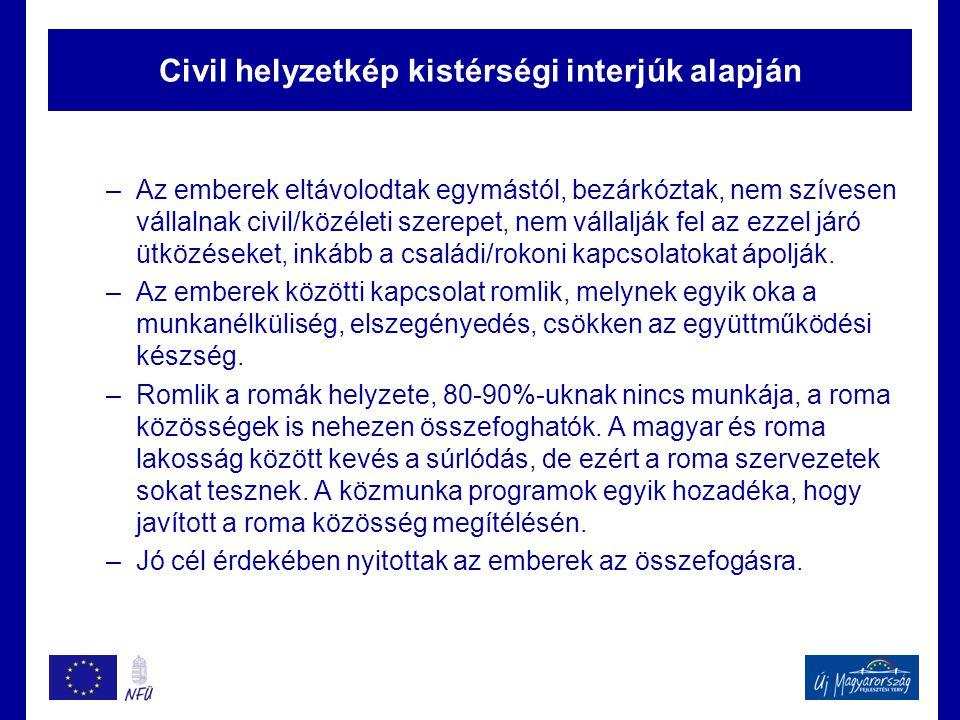 Civil helyzetkép kistérségi interjúk alapján –Az emberek eltávolodtak egymástól, bezárkóztak, nem szívesen vállalnak civil/közéleti szerepet, nem váll