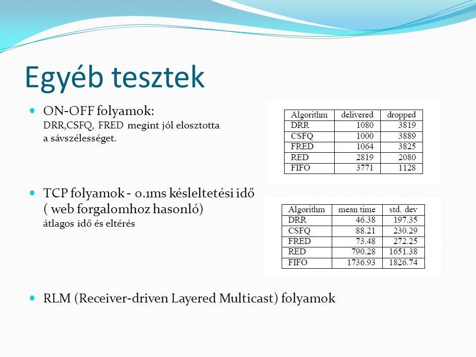 Egyéb tesztek ON-OFF folyamok: DRR,CSFQ, FRED megint jól elosztotta a sávszélességet. TCP folyamok - 0.1ms késleltetési idő ( web forgalomhoz hasonló)