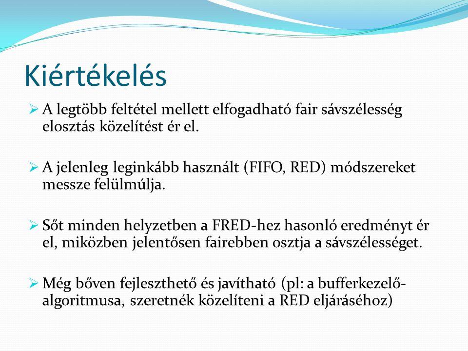 Kiértékelés  A legtöbb feltétel mellett elfogadható fair sávszélesség elosztás közelítést ér el.  A jelenleg leginkább használt (FIFO, RED) módszere