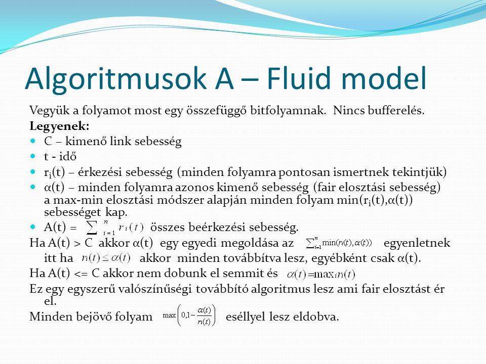 Algoritmusok A – Fluid model Vegyük a folyamot most egy összefüggő bitfolyamnak. Nincs bufferelés. Legyenek: C – kimenő link sebesség t - idő r i (t)
