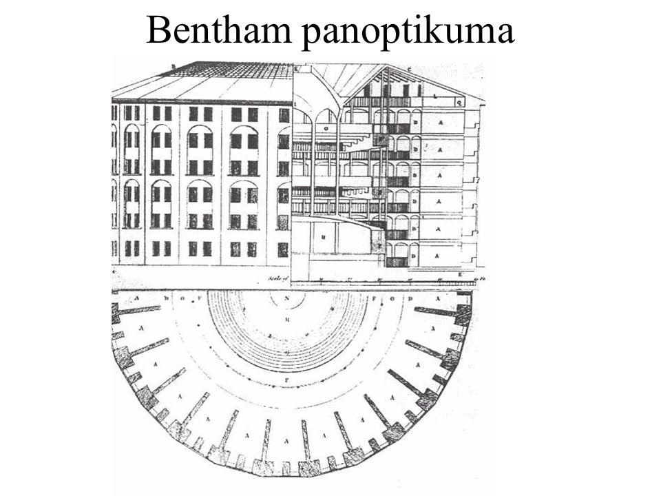 Bentham panoptikuma