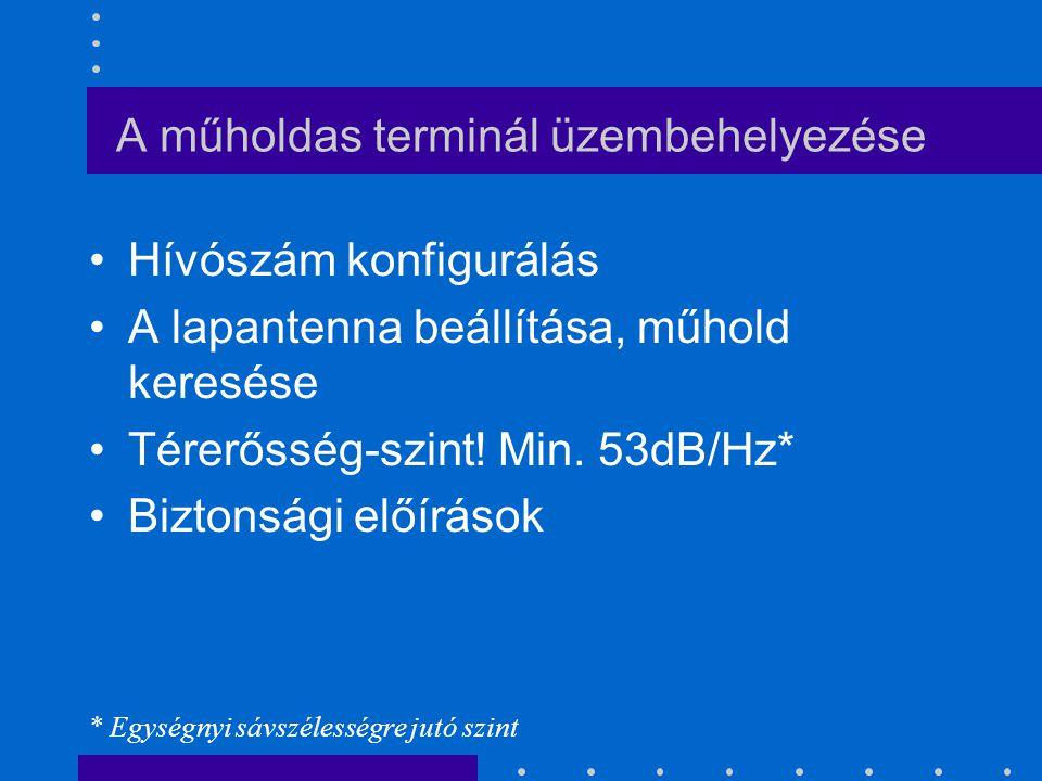 A műholdas terminál üzembehelyezése Hívószám konfigurálás A lapantenna beállítása, műhold keresése Térerősség-szint! Min. 53dB/Hz* Biztonsági előíráso