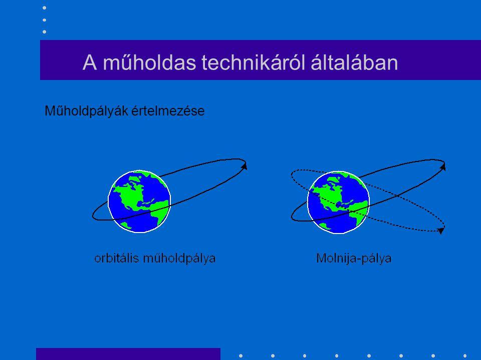 A műholdas technikáról általában Műholdpályák értelmezése