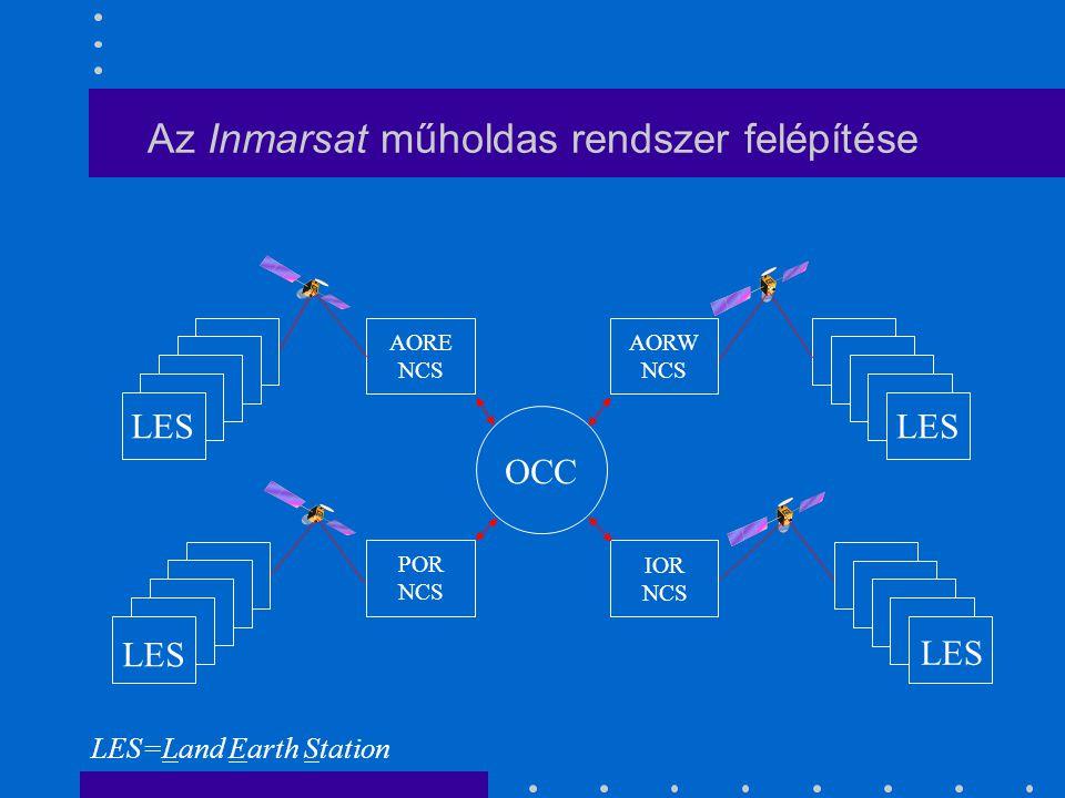Az Inmarsat műholdas rendszer felépítése LES AORE NCS IOR NCS POR NCS AORW NCS OCC LES=Land Earth Station