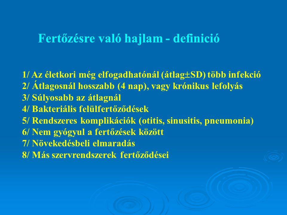 Fertőzésre való hajlam - definició 1/ Az életkori még elfogadhatónál (átlag  SD) több infekció 2/ Átlagosnál hosszabb (4 nap), vagy krónikus lefolyás 3/ Súlyosabb az átlagnál 4/ Bakteriális felülfertőződések 5/ Rendszeres komplikációk (otitis, sinusitis, pneumonia) 6/ Nem gyógyul a fertőzések között 7/ Növekedésbeli elmaradás 8/ Más szervrendszerek fertőződései