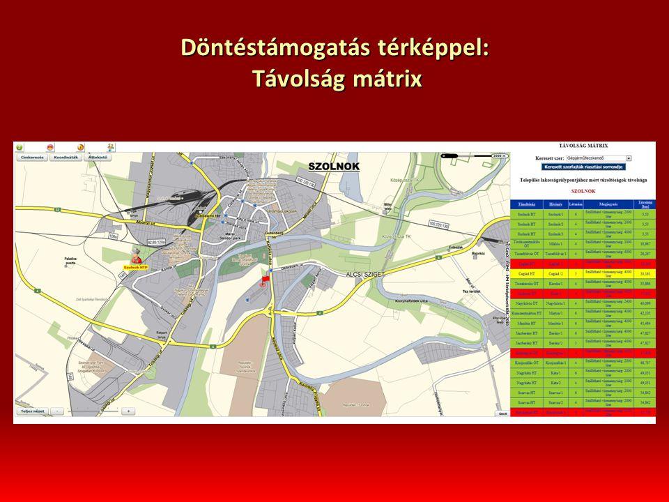 Döntéstámogatás térképpel: Távolság mátrix