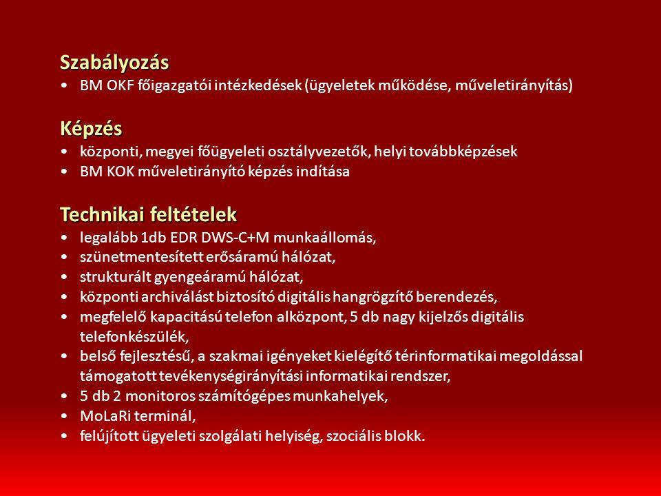 Szabályozás BM OKF főigazgatói intézkedések (ügyeletek működése, műveletirányítás)Képzés központi, megyei főügyeleti osztályvezetők, helyi továbbképzé