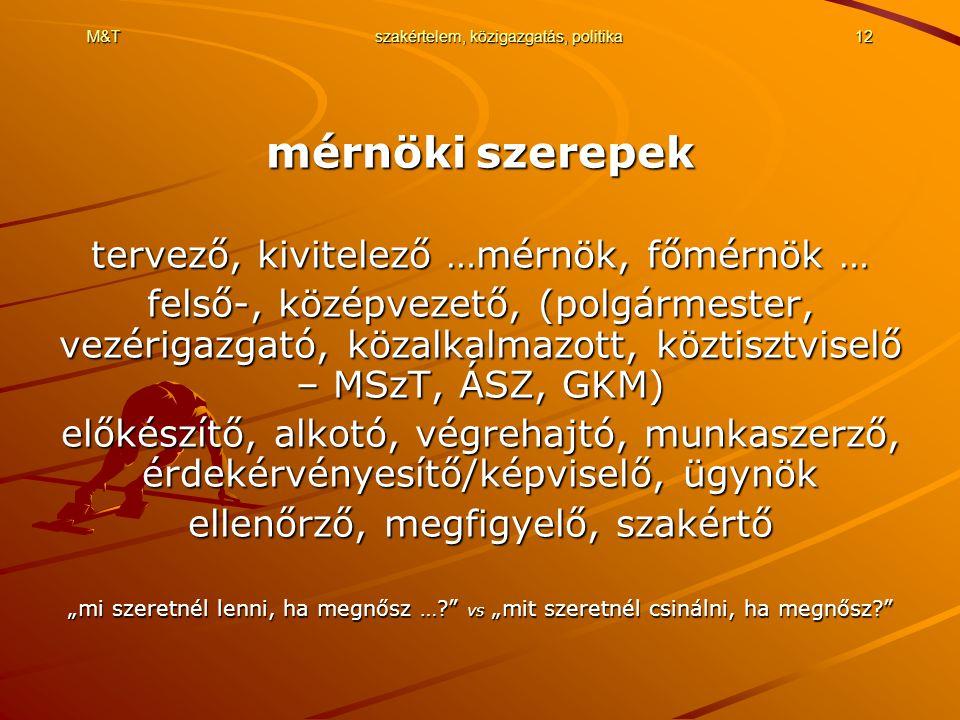 """M&T szakértelem, közigazgatás, politika12 mérnöki szerepek tervező, kivitelező …mérnök, főmérnök … felső-, középvezető, (polgármester, vezérigazgató, közalkalmazott, köztisztviselő – MSzT, ÁSZ, GKM) előkészítő, alkotó, végrehajtó, munkaszerző, érdekérvényesítő/képviselő, ügynök ellenőrző, megfigyelő, szakértő """"mi szeretnél lenni, ha megnősz …? vs """"mit szeretnél csinálni, ha megnősz?"""