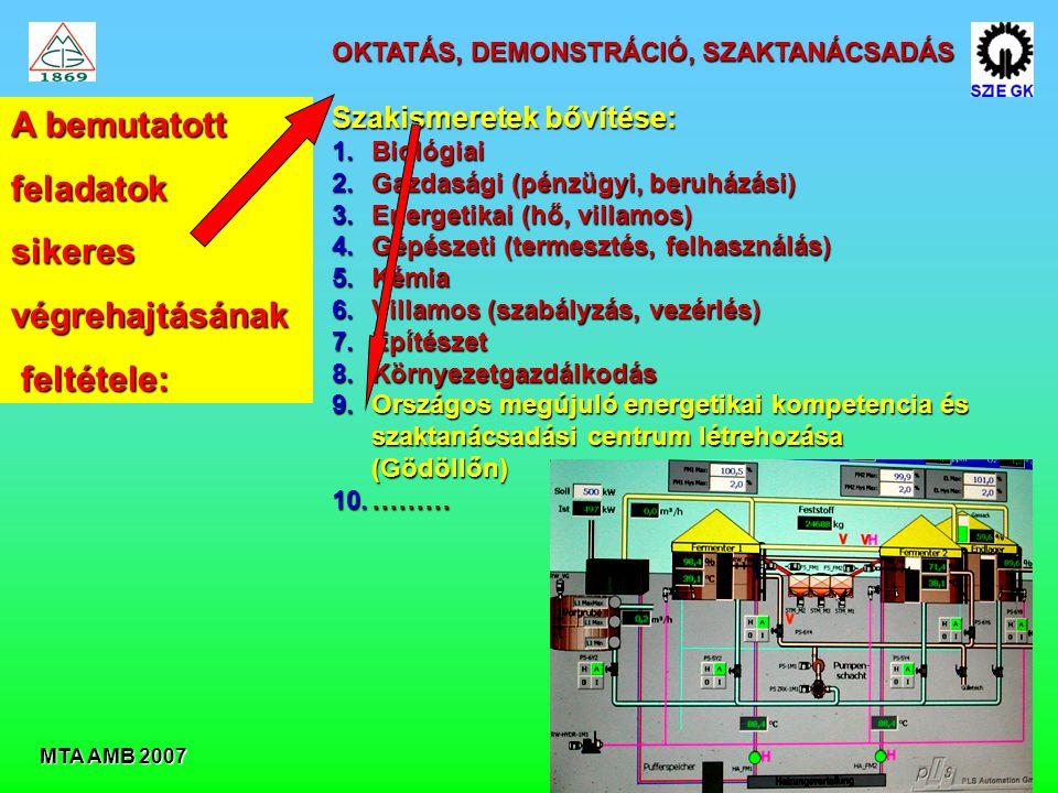 MTA AMB 2007 OKTATÁS, DEMONSTRÁCIÓ, SZAKTANÁCSADÁS Szakismeretek bővítése: 1.Biológiai 2.Gazdasági (pénzügyi, beruházási) 3.Energetikai (hő, villamos) 4.Gépészeti (termesztés, felhasználás) 5.Kémia 6.Villamos (szabályzás, vezérlés) 7.Építészet 8.Környezetgazdálkodás 9.Országos megújuló energetikai kompetencia és szaktanácsadási centrum létrehozása (Gödöllőn) 10.……… A bemutatott feladatoksikeresvégrehajtásának feltétele: feltétele: