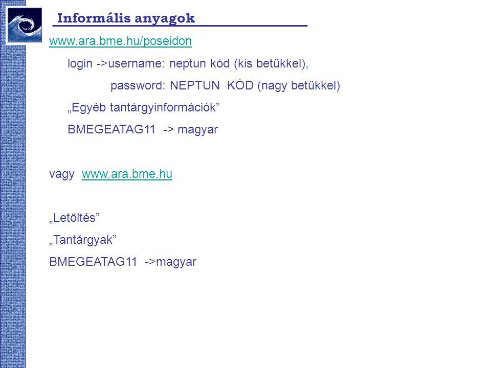 "Informális anyagok www.ara.bme.hu/poseidon login ->username: neptun kód (kis betűkkel), password: NEPTUN KÓD (nagy betűkkel) ""Egyéb tantárgyinformáció"