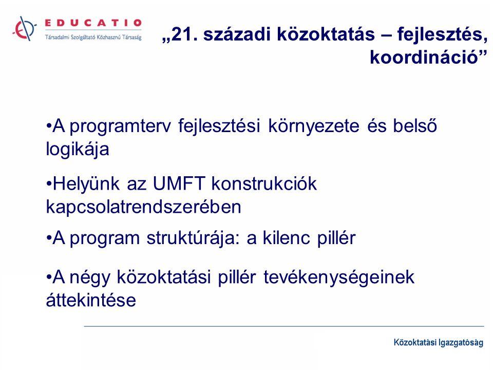 """""""21. századi közoktatás – fejlesztés, koordináció"""" A programterv fejlesztési környezete és belső logikája Helyünk az UMFT konstrukciók kapcsolatrendsz"""