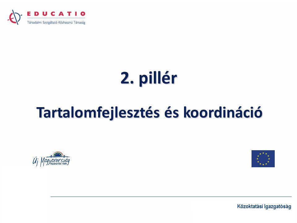 2. pillér Tartalomfejlesztés és koordináció
