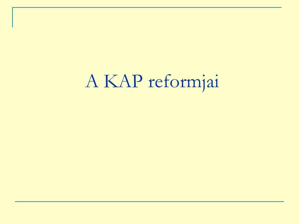A KAP jövője 2013 után A Bizottság 2010.