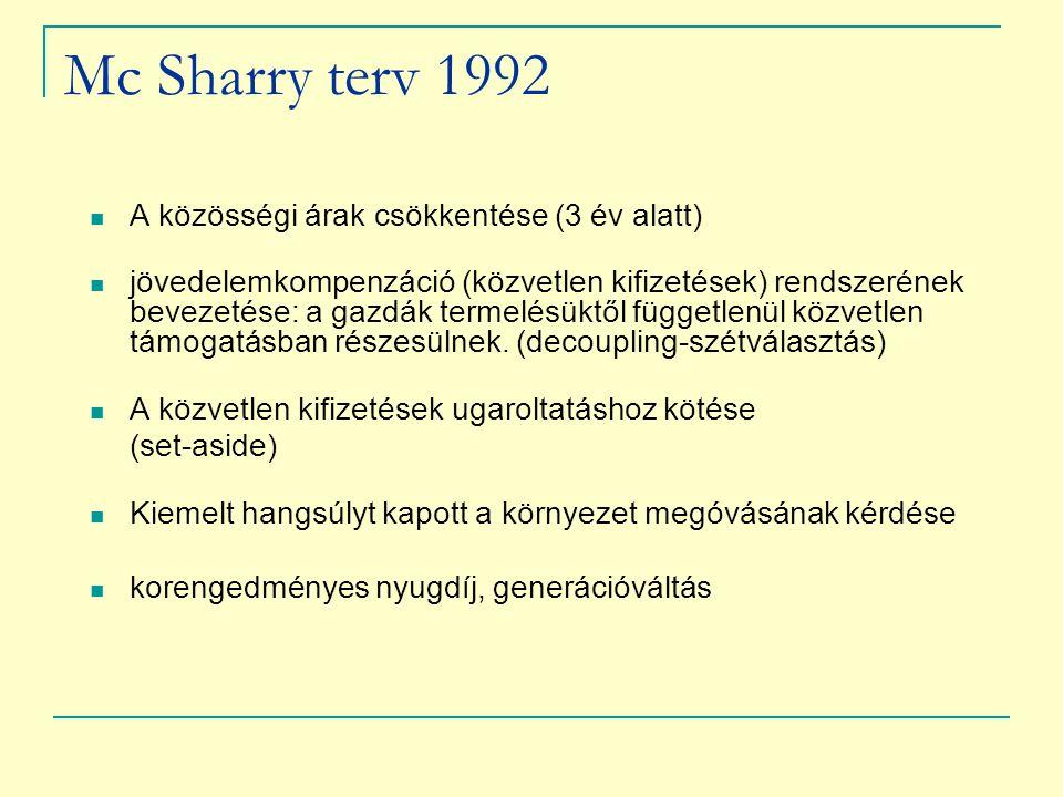 Mc Sharry terv 1992 A közösségi árak csökkentése (3 év alatt) jövedelemkompenzáció (közvetlen kifizetések) rendszerének bevezetése: a gazdák termelésü