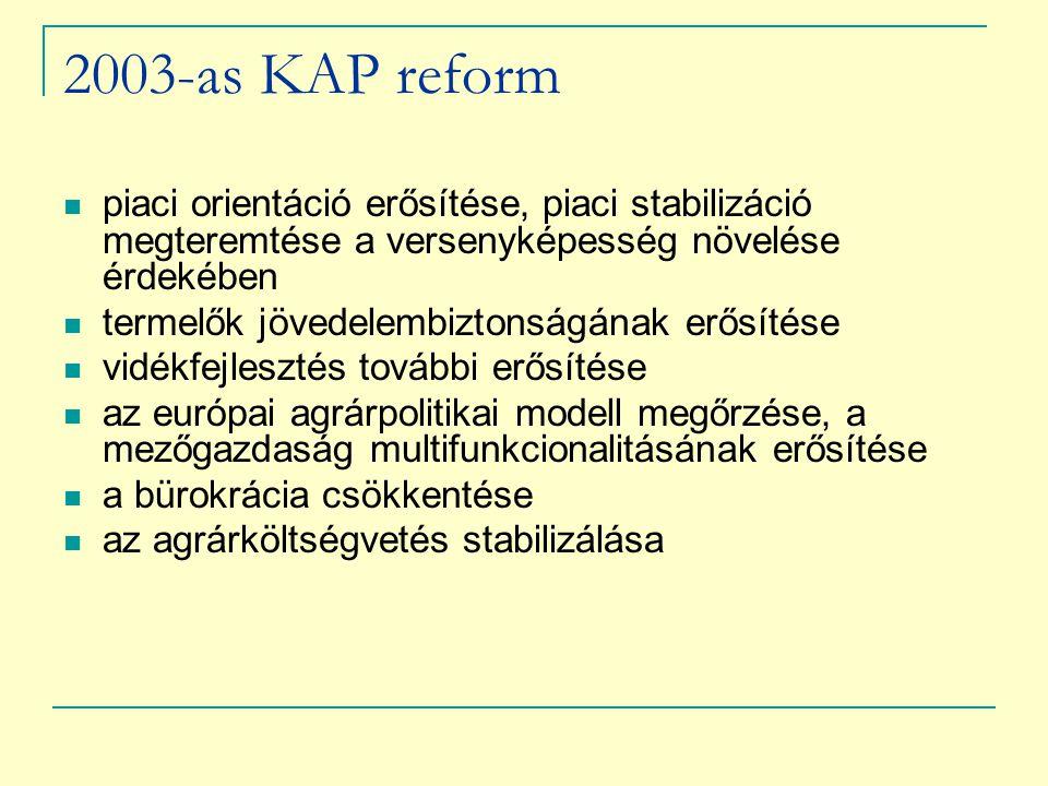 2003-as KAP reform piaci orientáció erősítése, piaci stabilizáció megteremtése a versenyképesség növelése érdekében termelők jövedelembiztonságának er