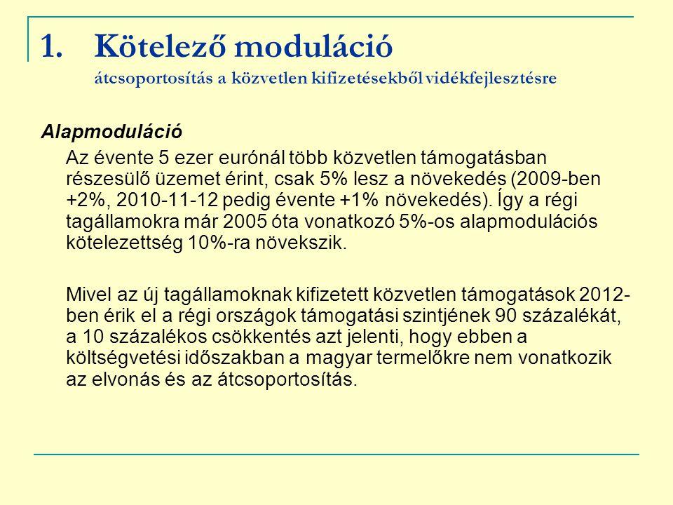1.Kötelező moduláció átcsoportosítás a közvetlen kifizetésekből vidékfejlesztésre Alapmoduláció Az évente 5 ezer eurónál több közvetlen támogatásban r