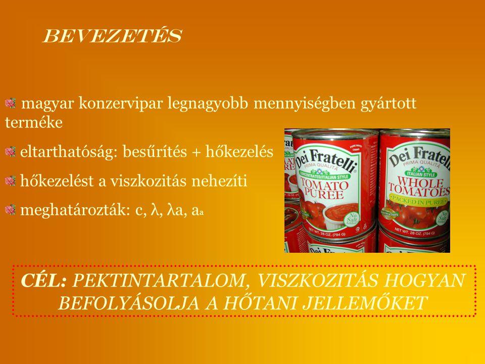 bevezetés magyar konzervipar legnagyobb mennyiségben gyártott terméke eltarthatóság: besűrítés + hőkezelés hőkezelést a viszkozitás nehezíti meghatározták: c, λ, λa, a a CÉL: PEKTINTARTALOM, VISZKOZITÁS HOGYAN BEFOLYÁSOLJA A HŐTANI JELLEMŐKET