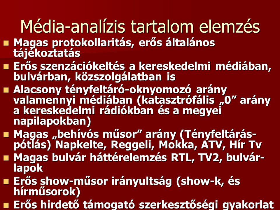 """Média-analízis tartalom elemzés Magas protokollaritás, erős általános tájékoztatás Magas protokollaritás, erős általános tájékoztatás Erős szenzációkeltés a kereskedelmi médiában, bulvárban, közszolgálatban is Erős szenzációkeltés a kereskedelmi médiában, bulvárban, közszolgálatban is Alacsony tényfeltáró-oknyomozó arány valamennyi médiában (katasztrófális """"0 arány a kereskedelmi rádiókban és a megyei napilapokban) Alacsony tényfeltáró-oknyomozó arány valamennyi médiában (katasztrófális """"0 arány a kereskedelmi rádiókban és a megyei napilapokban) Magas """"behívós műsor arány (Tényfeltárás- pótlás) Napkelte, Reggeli, Mokka, ATV, Hír Tv Magas """"behívós műsor arány (Tényfeltárás- pótlás) Napkelte, Reggeli, Mokka, ATV, Hír Tv Magas bulvár háttérelemzés RTL, TV2, bulvár- lapok Magas bulvár háttérelemzés RTL, TV2, bulvár- lapok Erős show-műsor irányultság (show-k, és hírműsorok) Erős show-műsor irányultság (show-k, és hírműsorok) Erős hirdető támogató szerkesztőségi gyakorlat Erős hirdető támogató szerkesztőségi gyakorlat"""
