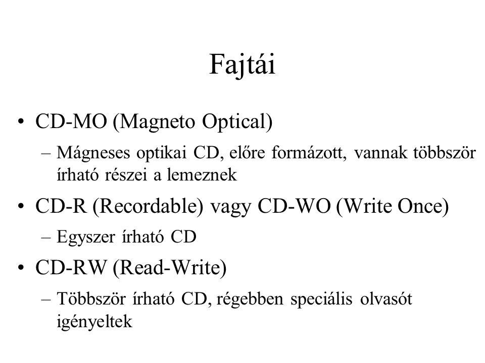 Fajtái CD-MO (Magneto Optical) –Mágneses optikai CD, előre formázott, vannak többször írható részei a lemeznek CD-R (Recordable) vagy CD-WO (Write Once) –Egyszer írható CD CD-RW (Read-Write) –Többször írható CD, régebben speciális olvasót igényeltek