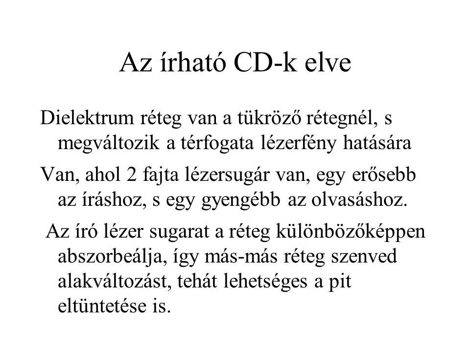 Az írható CD-k elve Dielektrum réteg van a tükröző rétegnél, s megváltozik a térfogata lézerfény hatására Van, ahol 2 fajta lézersugár van, egy erőseb