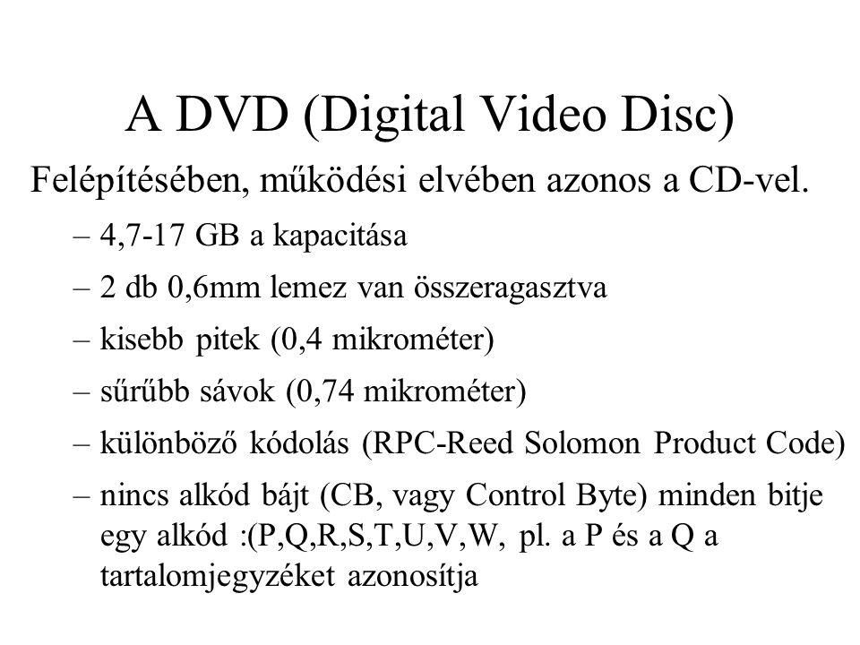 A DVD (Digital Video Disc) Felépítésében, működési elvében azonos a CD-vel. –4,7-17 GB a kapacitása –2 db 0,6mm lemez van összeragasztva –kisebb pitek