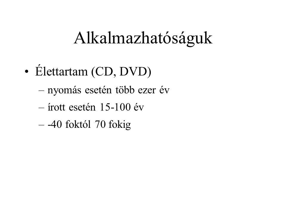 Alkalmazhatóságuk Élettartam (CD, DVD) –nyomás esetén több ezer év –írott esetén 15-100 év –-40 foktól 70 fokig
