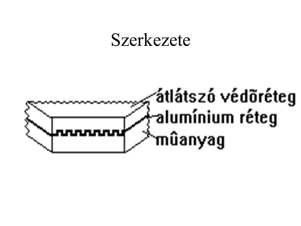 Az írható CD-k elve Dielektrum réteg van a tükröző rétegnél, s megváltozik a térfogata lézerfény hatására Van, ahol 2 fajta lézersugár van, egy erősebb az íráshoz, s egy gyengébb az olvasáshoz.