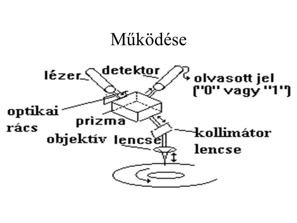 Multimédia Az OCR fázisai: Ellenőrzés, tanítás: Az alkalmazó kijavítja a szöveget, a fel nem ismert karaktereket beírja.
