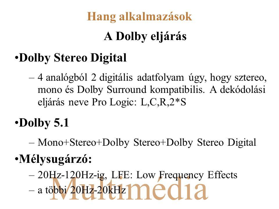 Multimédia A Dolby eljárás Dolby Stereo Digital –4 analógból 2 digitális adatfolyam úgy, hogy sztereo, mono és Dolby Surround kompatibilis. A dekódolá