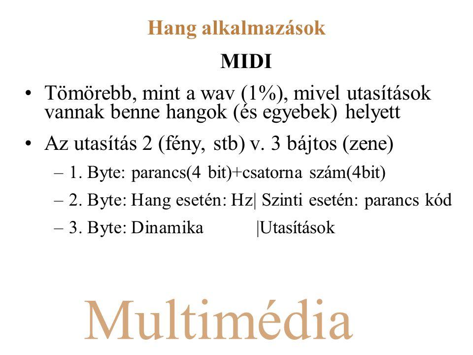Multimédia MIDI Tömörebb, mint a wav (1%), mivel utasítások vannak benne hangok (és egyebek) helyett Az utasítás 2 (fény, stb) v. 3 bájtos (zene) –1.