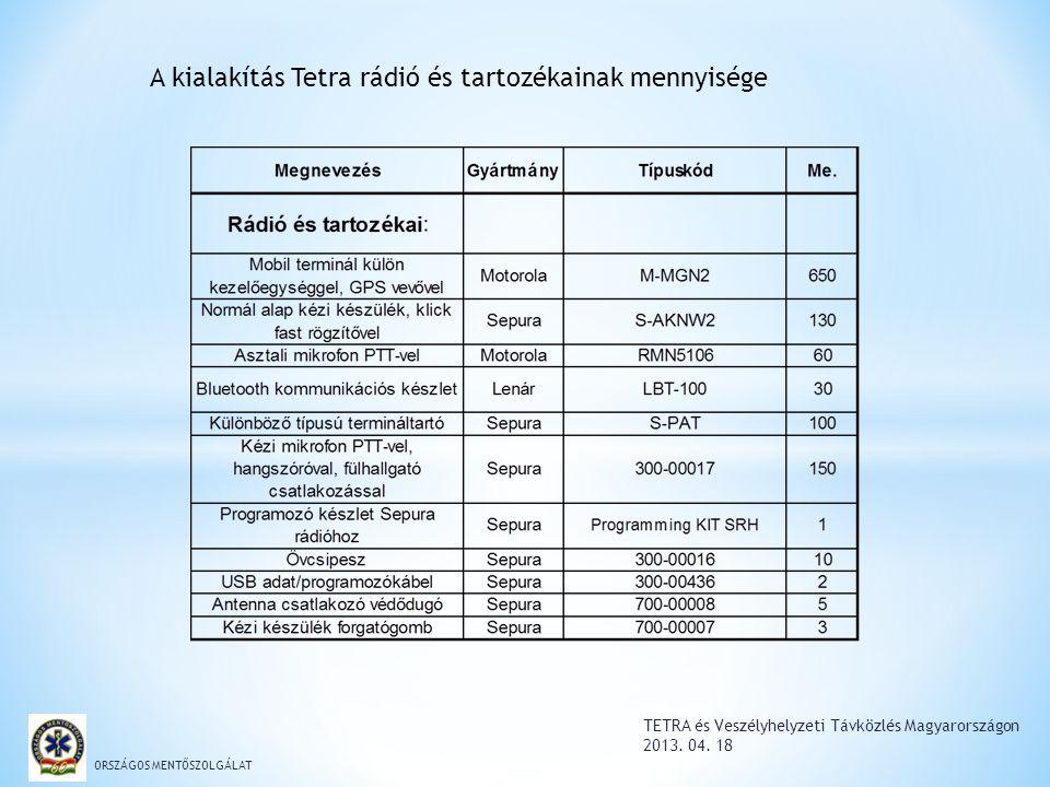 TETRA és Veszélyhelyzeti Távközlés Magyarországon 2013. 04. 18 ORSZÁGOS MENTŐSZOLGÁLAT A kialakítás Tetra rádió és tartozékainak mennyisége