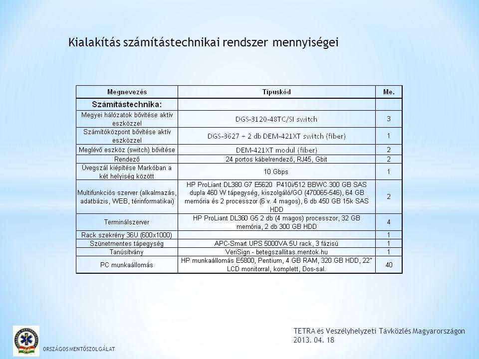 TETRA és Veszélyhelyzeti Távközlés Magyarországon 2013. 04. 18 ORSZÁGOS MENTŐSZOLGÁLAT Kialakítás számítástechnikai rendszer mennyiségei