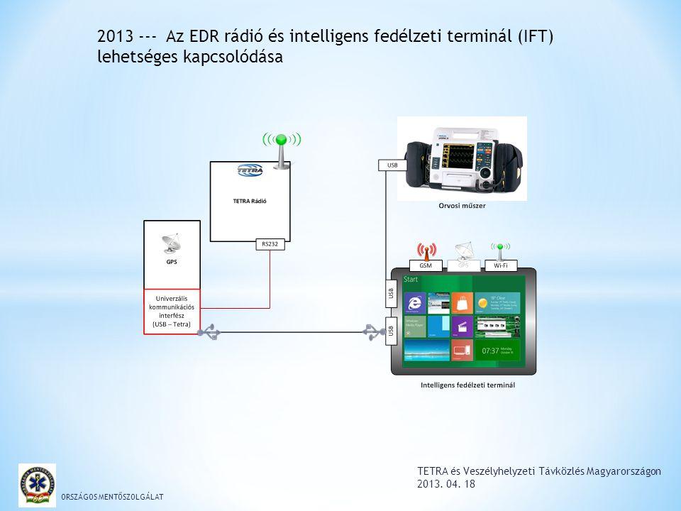 TETRA és Veszélyhelyzeti Távközlés Magyarországon 2013. 04. 18 ORSZÁGOS MENTŐSZOLGÁLAT 2013 --- Az EDR rádió és intelligens fedélzeti terminál (IFT) l