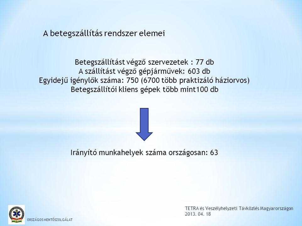 TETRA és Veszélyhelyzeti Távközlés Magyarországon 2013. 04. 18 ORSZÁGOS MENTŐSZOLGÁLAT A betegszállítás rendszer elemei Betegszállítást végző szerveze