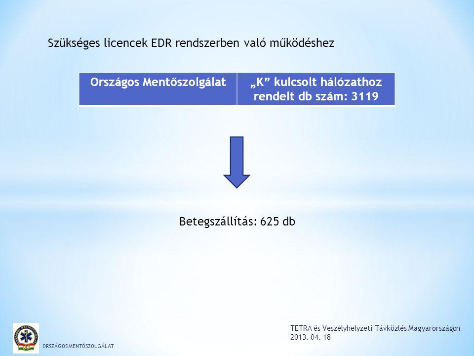 TETRA és Veszélyhelyzeti Távközlés Magyarországon 2013. 04. 18 ORSZÁGOS MENTŐSZOLGÁLAT Szükséges licencek EDR rendszerben való működéshez Országos Men