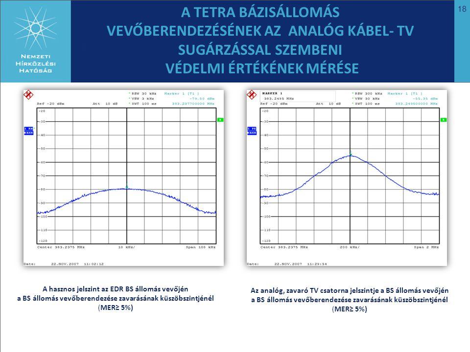 18 A hasznos jelszint az EDR BS állomás vevőjén a BS állomás vevőberendezése zavarásának küszöbszintjénél (MER≥ 5%) Az analóg, zavaró TV csatorna jels